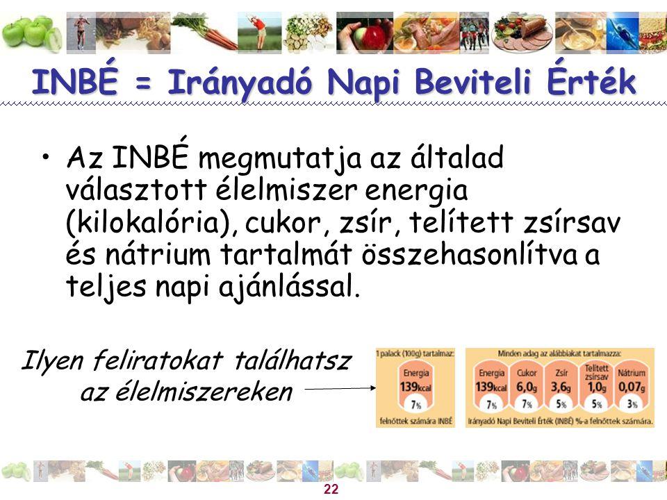 22 INBÉ = Irányadó Napi Beviteli Érték •Az INBÉ megmutatja az általad választott élelmiszer energia (kilokalória), cukor, zsír, telített zsírsav és ná