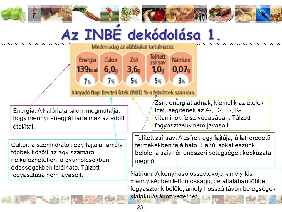 23 Az INBÉ dekódolása 1. Energia: A kalóriatartalom megmutatja, hogy mennyi energiát tartalmaz az adott étel/ital. Cukor: a szénhidrátok egy fajtája,