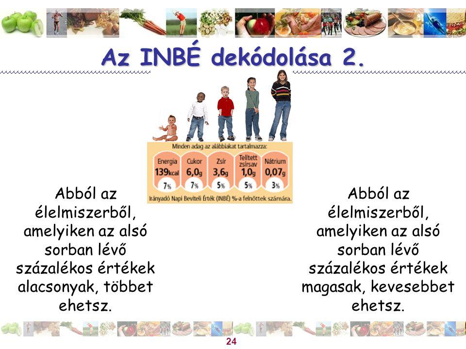 24 Abból az élelmiszerből, amelyiken az alsó sorban lévő százalékos értékek alacsonyak, többet ehetsz. Az INBÉ dekódolása 2. Abból az élelmiszerből, a