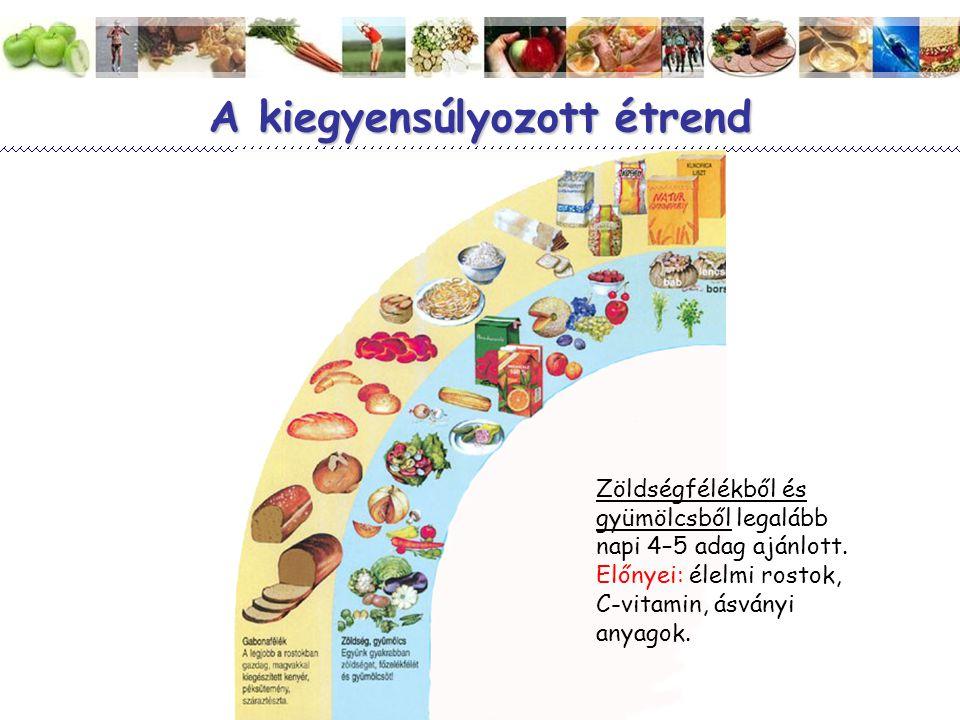 9 A kiegyensúlyozott étrend Zöldségfélékből és gyümölcsből legalább napi 4–5 adag ajánlott. Előnyei: élelmi rostok, C-vitamin, ásványi anyagok.