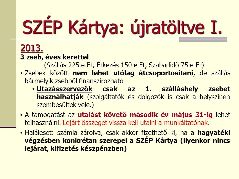 SZÉP Kártya: újratöltve I.2013.