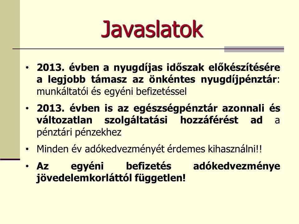 Javaslatok • 2013.