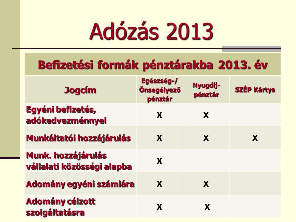 Adózás 2013 Befizetési formák pénztárakba 2013. év Jogcím Egészség-/ Önsegélyező pénztár Nyugdíj- pénztár SZÉP Kártya Egyéni befizetés, adókedvezménny