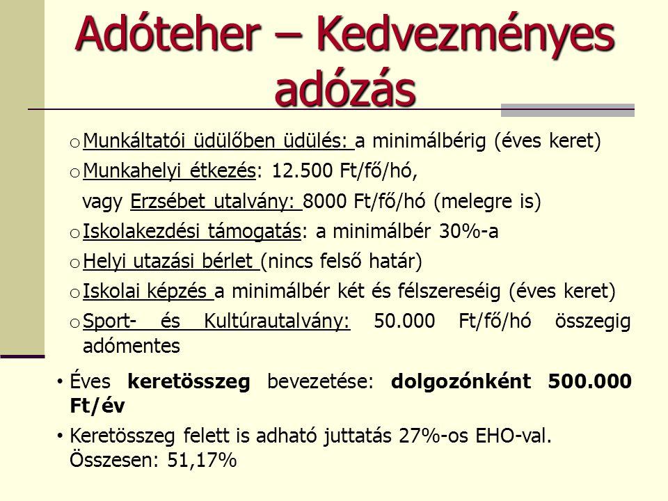 o Munkáltatói üdülőben üdülés: a minimálbérig (éves keret) o Munkahelyi étkezés: 12.500 Ft/fő/hó, vagy Erzsébet utalvány: 8000 Ft/fő/hó (melegre is) o Iskolakezdési támogatás: a minimálbér 30%-a o Helyi utazási bérlet (nincs felső határ) o Iskolai képzés a minimálbér két és félszereséig (éves keret) o Sport- és Kultúrautalvány: 50.000 Ft/fő/hó összegig adómentes • Éves keretösszeg bevezetése: dolgozónként 500.000 Ft/év • Keretösszeg felett is adható juttatás 27%-os EHO-val.