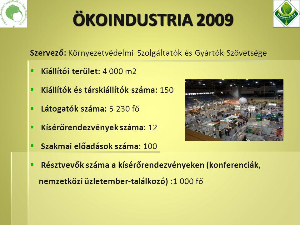 ÖKOINDUSTRIA 2009 Szervező: Környezetvédelmi Szolgáltatók és Gyártók Szövetsége   Kiállítói terület: 4 000 m2   Kiállítók és társkiállítók száma: 150   Látogatók száma: 5 230 fő   Kísérőrendezvények száma: 12   Szakmai előadások száma: 100   Résztvevők száma a kísérőrendezvényeken (konferenciák, nemzetközi üzletember-találkozó) :1 000 fő