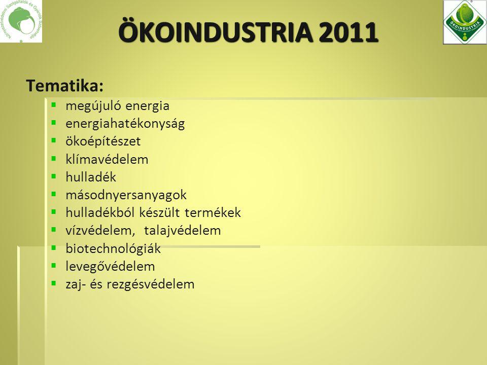 Tematika:   megújuló energia   energiahatékonyság   ökoépítészet   klímavédelem   hulladék   másodnyersanyagok   hulladékból készült termékek   vízvédelem, talajvédelem   biotechnológiák   levegővédelem   zaj- és rezgésvédelem ÖKOINDUSTRIA 2011