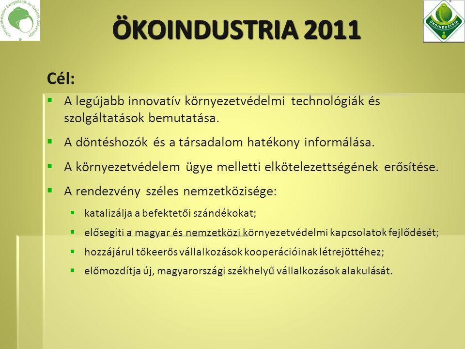 Cél:   A legújabb innovatív környezetvédelmi technológiák és szolgáltatások bemutatása.