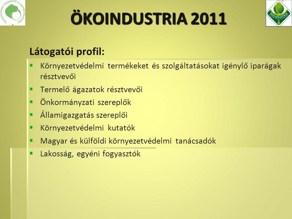 Látogatói profil:   Környezetvédelmi termékeket és szolgáltatásokat igénylő iparágak résztvevői   Termelő ágazatok résztvevői   Önkormányzati szereplők   Államigazgatás szereplői   Környezetvédelmi kutatók   Magyar és külföldi környezetvédelmi tanácsadók   Lakosság, egyéni fogyasztók ÖKOINDUSTRIA 2011