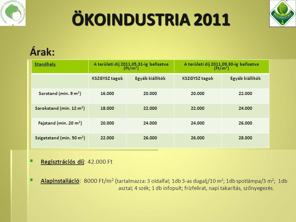 Árak:   Regisztrációs díj: 42.000 Ft   Alapinstalláció: 8000 Ft/m 2 ( tartalmazza: 3 oldalfal; 1db 3-as dugalj/10 m 2 ; 1db spotlámpa/3 m 2 ; 1db