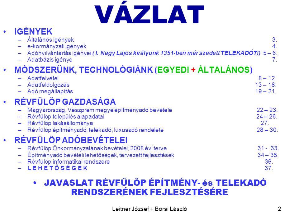 Leitner József + Borsi László2 VÁZLAT •IGÉNYEK –Általános igények3.