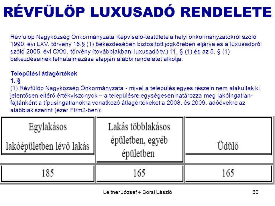 Leitner József + Borsi László30 RÉVFÜLÖP LUXUSADÓ RENDELETE Révfülöp Nagyközség Önkormányzata Képviselő-testülete a helyi önkormányzatokról szóló 1990.