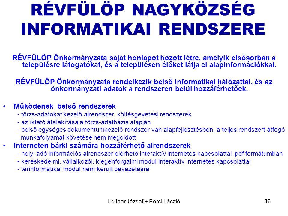 Leitner József + Borsi László36 RÉVFÜLÖP Önkormányzata saját honlapot hozott létre, amelyik elsősorban a településre látogatókat, és a településen élőket látja el alapinformációkkal.