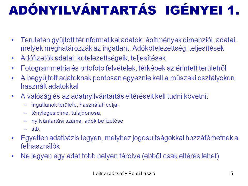 Leitner József + Borsi László5 ADÓNYILVÁNTARTÁS IGÉNYEI 1.