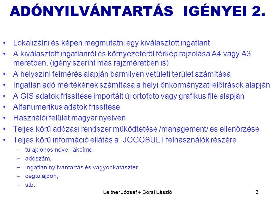 Leitner József + Borsi László6 ADÓNYILVÁNTARTÁS IGÉNYEI 2.
