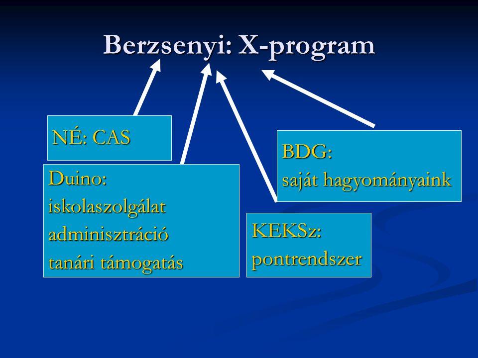 Berzsenyi: X-program Duino:iskolaszolgálatadminisztráció tanári támogatás NÉ: CAS KEKSz:pontrendszer BDG: saját hagyományaink