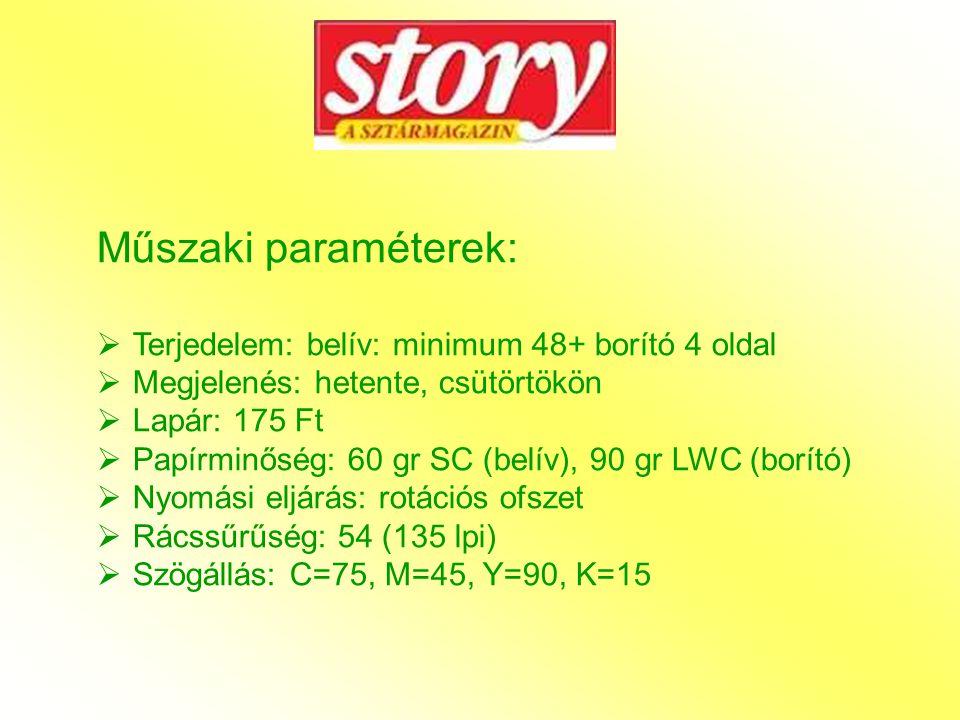 Műszaki paraméterek:  Terjedelem: belív: minimum 48+ borító 4 oldal  Megjelenés: hetente, csütörtökön  Lapár: 175 Ft  Papírminőség: 60 gr SC (belí