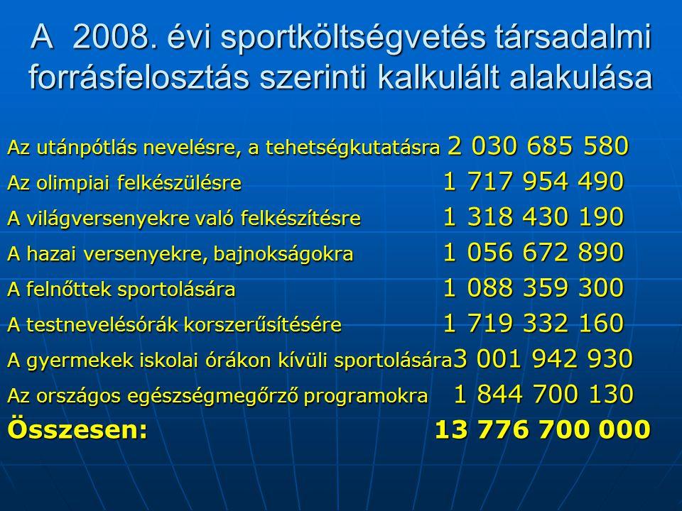 A 2008. évi sportköltségvetés társadalmi forrásfelosztás szerinti kalkulált alakulása Az utánpótlás nevelésre, a tehetségkutatásra 2 030 685 580 Az ol
