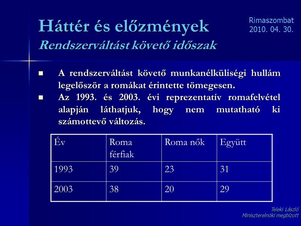 Háttér és előzmények Rendszerváltást követő időszak  A rendszerváltást követő munkanélküliségi hullám legelőször a romákat érintette tömegesen.  Az