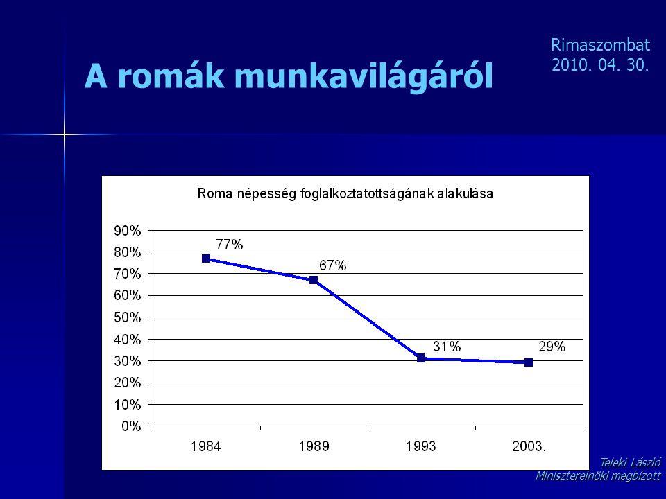 A romák munkavilágáról Rimaszombat 2010. 04. 30. Teleki László Miniszterelnöki megbízott
