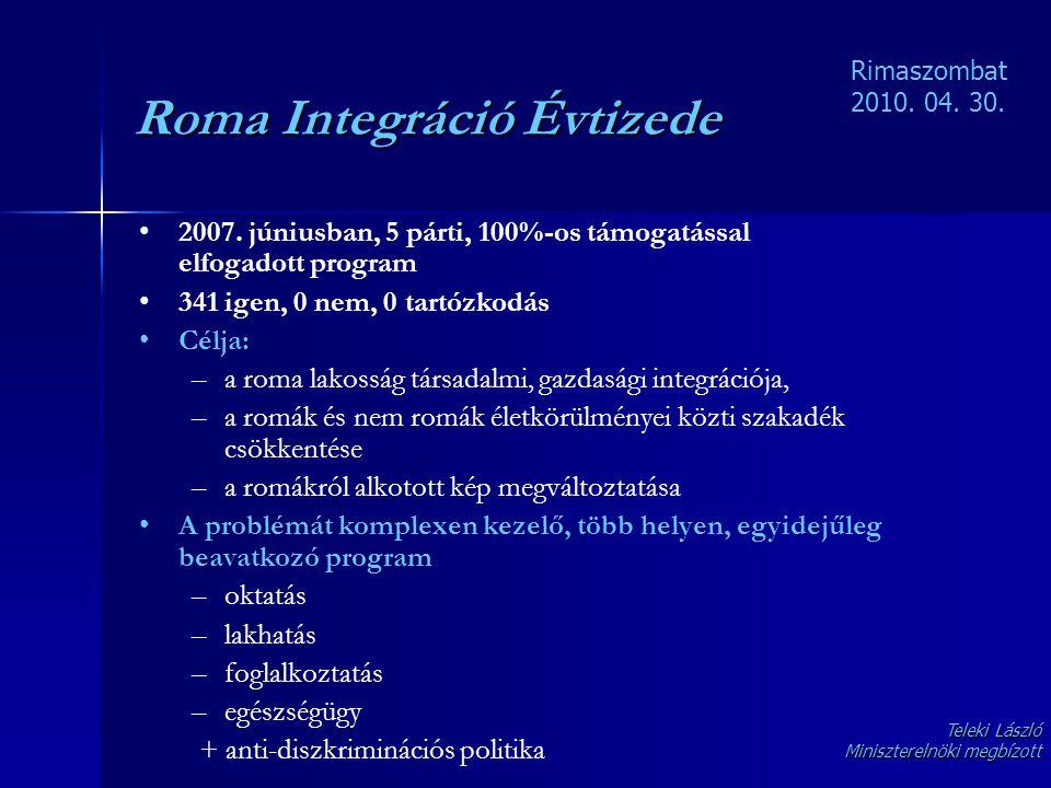 Roma Integráció Évtizede • •2007. júniusban, 5 párti, 100%-os támogatással elfogadott program • •341 igen, 0 nem, 0 tartózkodás • •Célja: – –a roma la