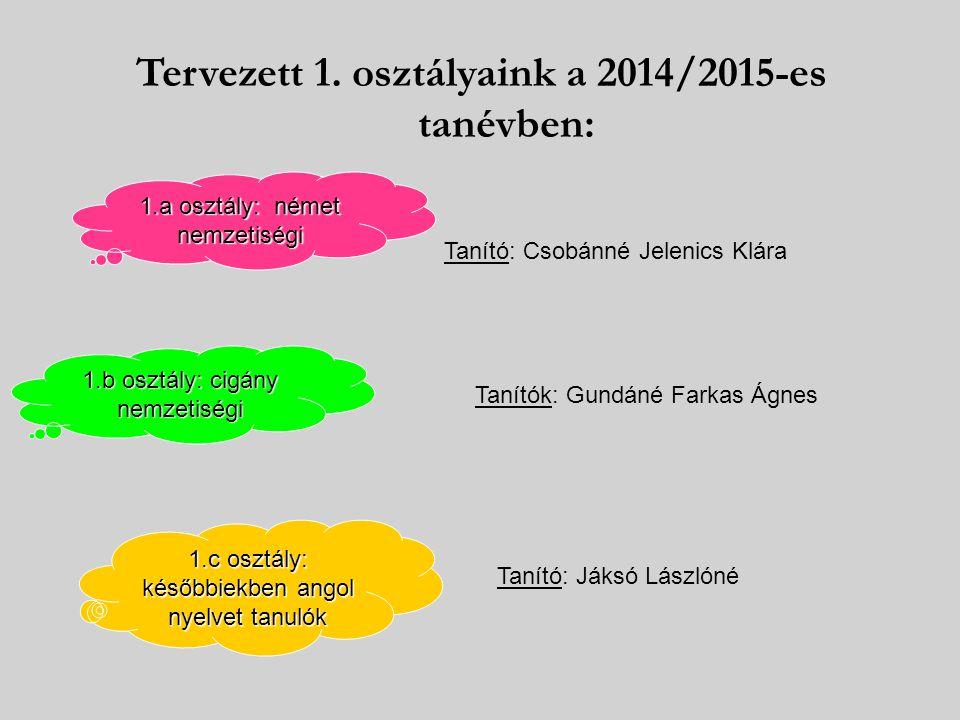 2013. január 12. szombat 19:00 óra Szeretettel várjuk a leendő elsős szülőket is! PÓTSZILVESZTER Invokáció Alapítványi