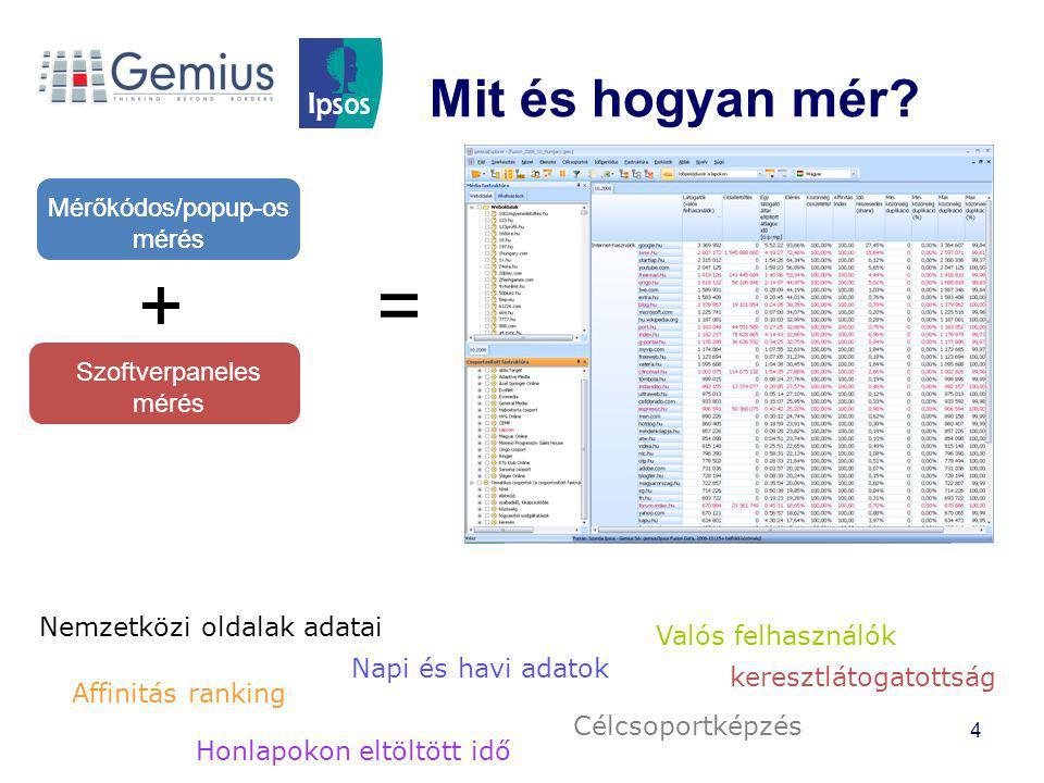 15 Online szórakozások Forrás: Szonda Ipsos - Gemius SA: gemius/Ipsos Fusion Data, 2008-03 - 2008-12 (15+ belföldi közönség)