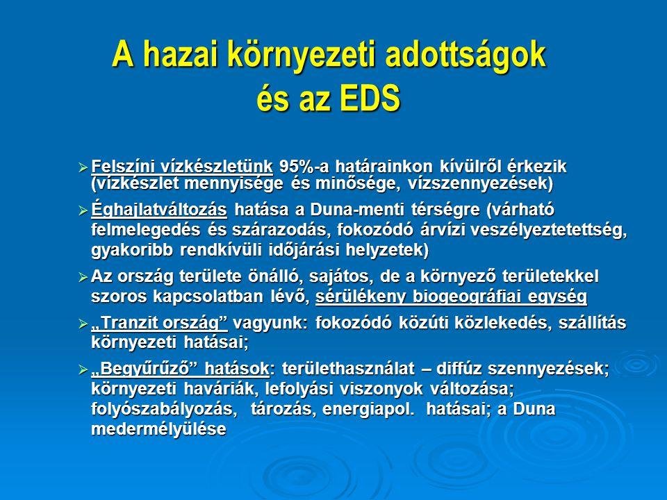 A hazai környezeti adottságok és az EDS  Felszíni vízkészletünk 95%-a határainkon kívülről érkezik (vízkészlet mennyisége és minősége, vízszennyezése