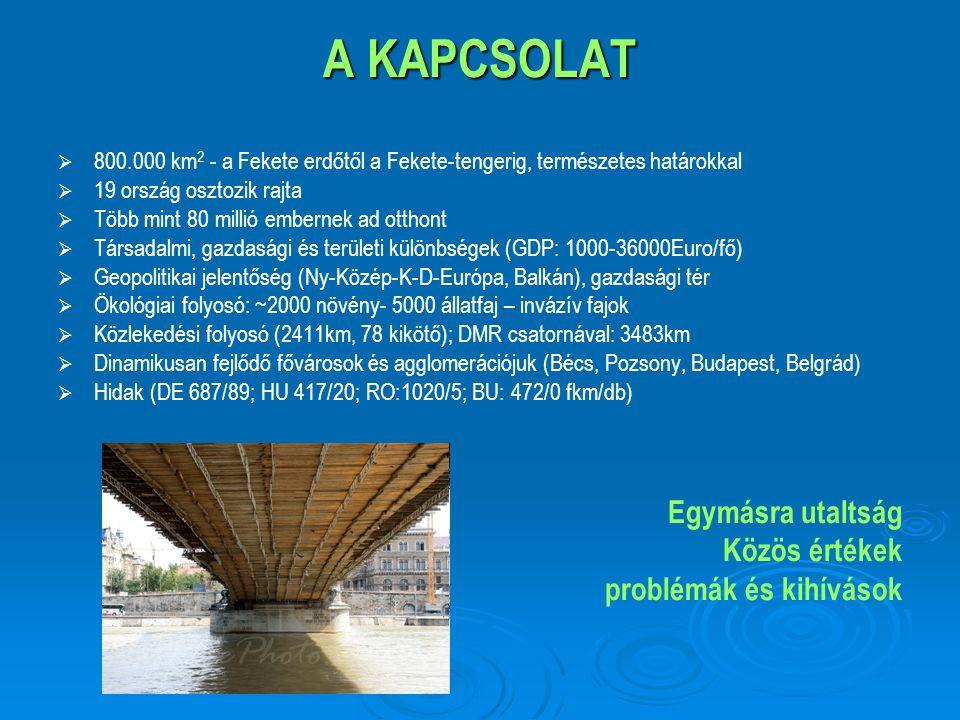 Duna:  Több mint 80%-a szabályozott  700 műtárgy – ökológiai barrierek + hidromorfológiai & hidrológiai változások  Az éghajlatváltozás várható hatásai  Árvíz & aszály: növekvő kockázat és kár  Vízminőség / ökológiai státusz  tápanyagterhelés – intézkedést igényel  Az árterek, vizes élőhelyek több mint 80%-a átalakult  Az ökológiai hálózat gerince – 250 védett terület (Natura 2000, Unesco Világörökség, nemzeti parkok)  Ökoszisztéma szolgáltatások – víz öntisztulása, tápanyag visszatartó képessége: 368 million EUR / év) A környezeti dimenzió Szolidaritás, osztott felelősség, együttműködés a folyó mentén