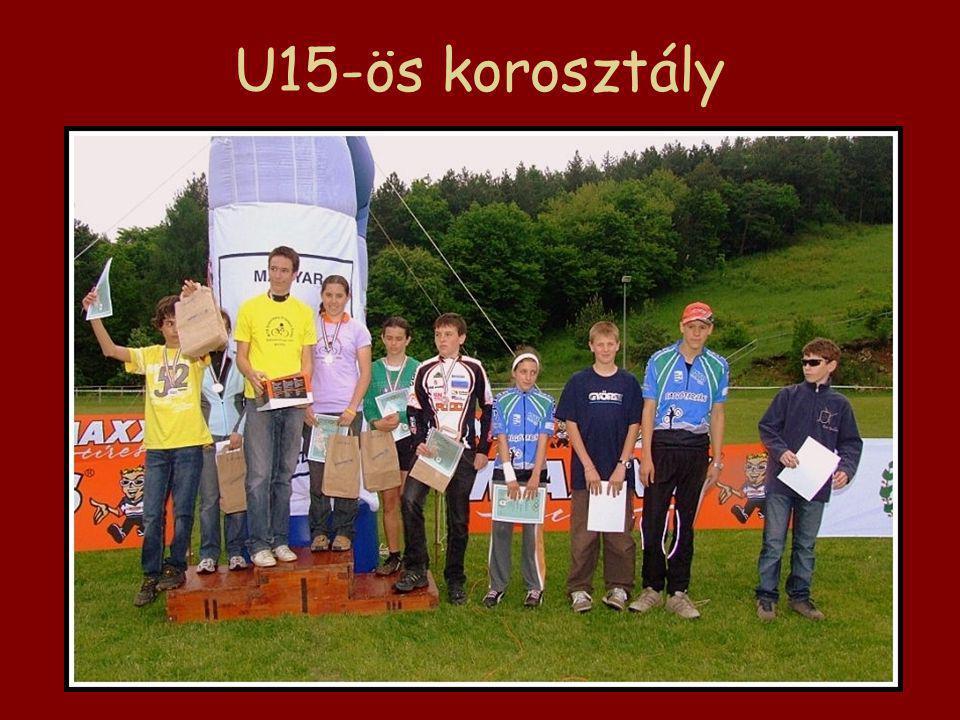 U15-ös korosztály