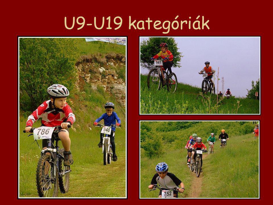 U9-U19 kategóriák