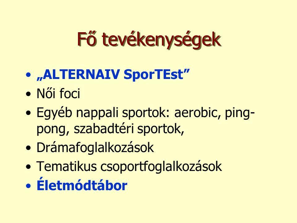 """Fő tevékenységek •""""ALTERNAIV SporTEst •Női foci •Egyéb nappali sportok: aerobic, ping- pong, szabadtéri sportok, •Drámafoglalkozások •Tematikus csoportfoglalkozások •Életmódtábor"""