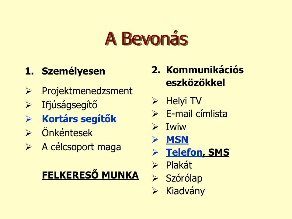 A Bevonás 1.Személyesen  Projektmenedzsment  Ifjúságsegítő  Kortárs segítők  Önkéntesek  A célcsoport maga FELKERESŐ MUNKA 2.Kommunikációs eszközökkel  Helyi TV  E-mail címlista  Iwiw  MSN  Telefon, SMS  Plakát  Szórólap  Kiadvány