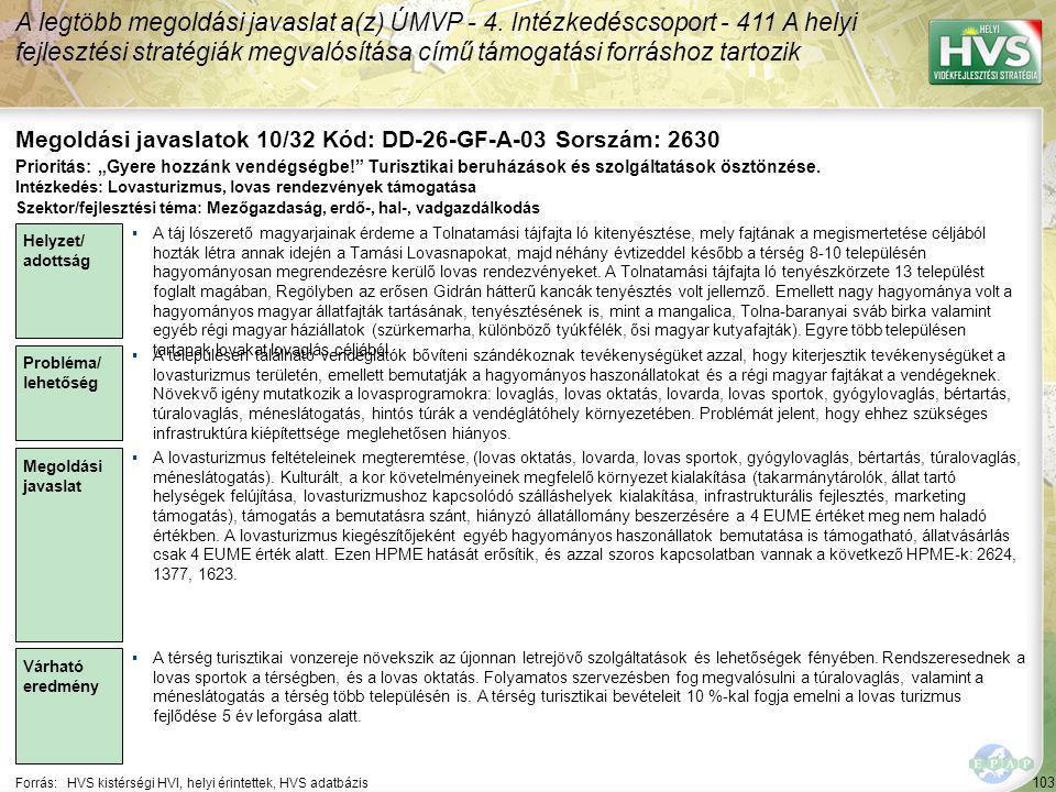 103 Forrás:HVS kistérségi HVI, helyi érintettek, HVS adatbázis Megoldási javaslatok 10/32 Kód: DD-26-GF-A-03 Sorszám: 2630 A legtöbb megoldási javaslat a(z) ÚMVP - 4.