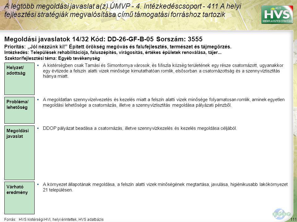 111 Forrás:HVS kistérségi HVI, helyi érintettek, HVS adatbázis Megoldási javaslatok 14/32 Kód: DD-26-GF-B-05 Sorszám: 3555 A legtöbb megoldási javaslat a(z) ÚMVP - 4.