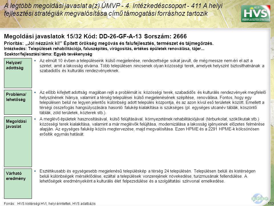 113 Forrás:HVS kistérségi HVI, helyi érintettek, HVS adatbázis Megoldási javaslatok 15/32 Kód: DD-26-GF-A-13 Sorszám: 2666 A legtöbb megoldási javaslat a(z) ÚMVP - 4.