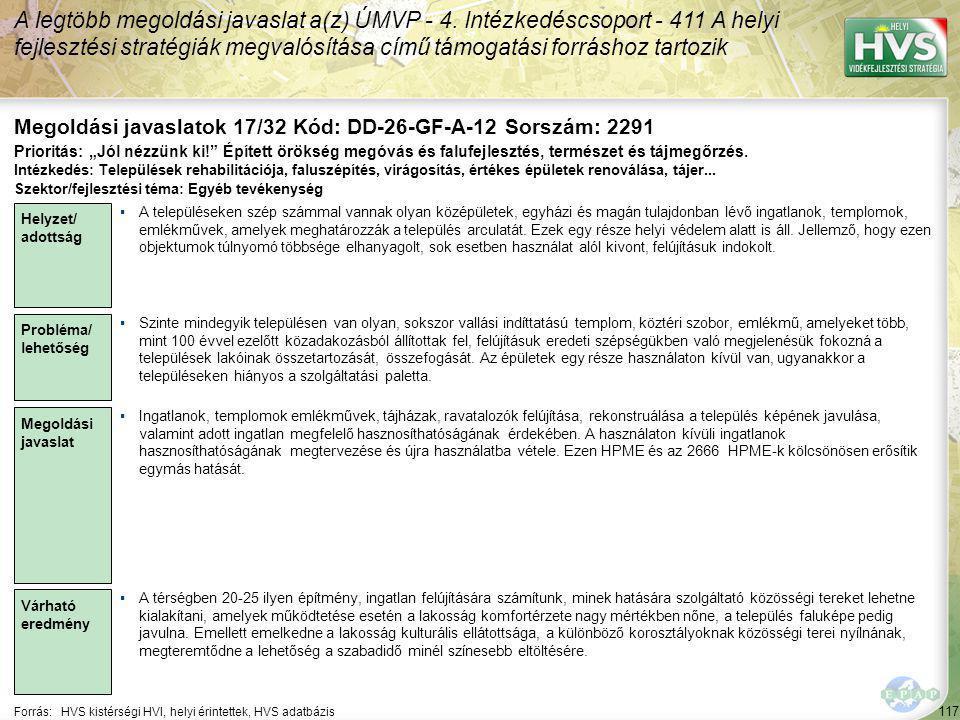 117 Forrás:HVS kistérségi HVI, helyi érintettek, HVS adatbázis Megoldási javaslatok 17/32 Kód: DD-26-GF-A-12 Sorszám: 2291 A legtöbb megoldási javaslat a(z) ÚMVP - 4.