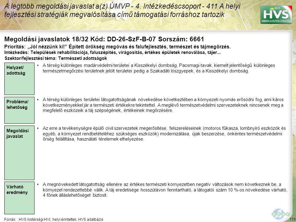 119 Forrás:HVS kistérségi HVI, helyi érintettek, HVS adatbázis Megoldási javaslatok 18/32 Kód: DD-26-SzF-B-07 Sorszám: 6661 A legtöbb megoldási javaslat a(z) ÚMVP - 4.