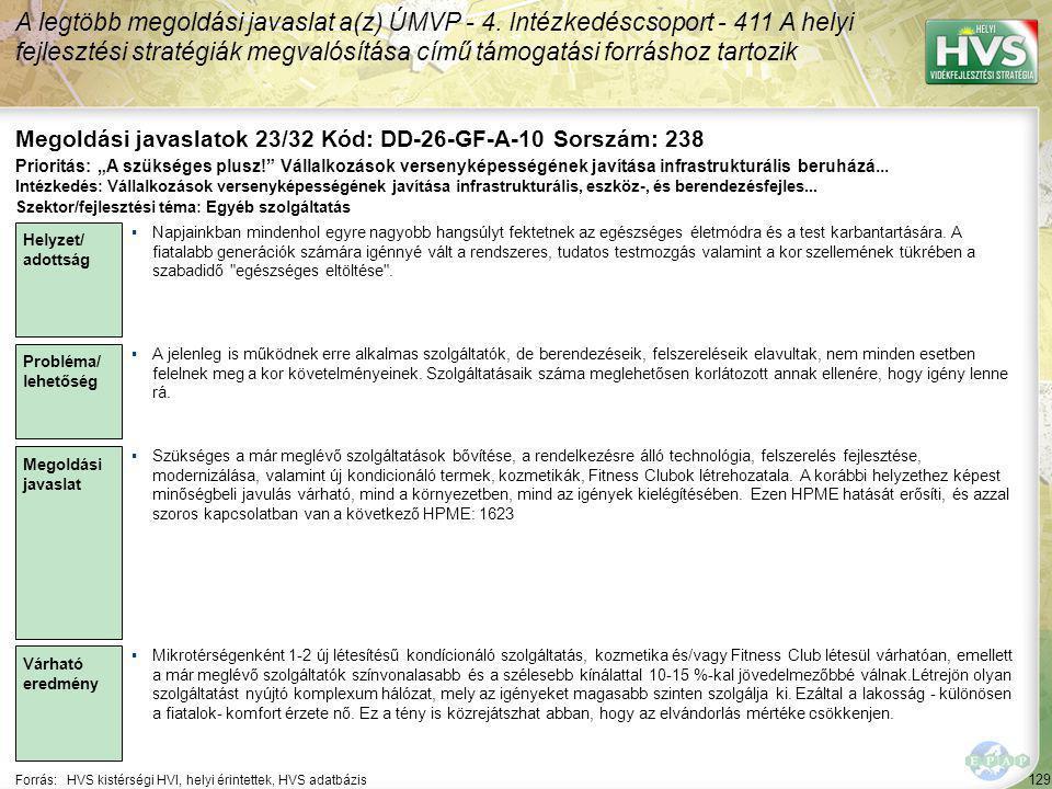 129 Forrás:HVS kistérségi HVI, helyi érintettek, HVS adatbázis Megoldási javaslatok 23/32 Kód: DD-26-GF-A-10 Sorszám: 238 A legtöbb megoldási javaslat