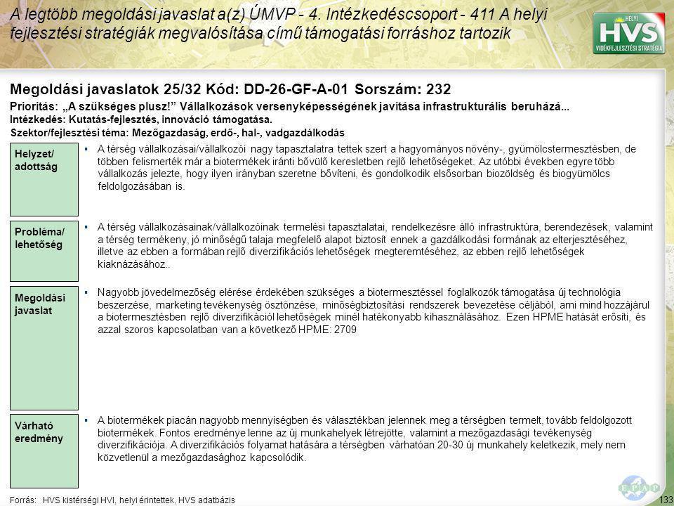 133 Forrás:HVS kistérségi HVI, helyi érintettek, HVS adatbázis Megoldási javaslatok 25/32 Kód: DD-26-GF-A-01 Sorszám: 232 A legtöbb megoldási javaslat