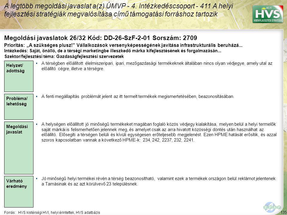 135 Forrás:HVS kistérségi HVI, helyi érintettek, HVS adatbázis Megoldási javaslatok 26/32 Kód: DD-26-SzF-2-01 Sorszám: 2709 A legtöbb megoldási javaslat a(z) ÚMVP - 4.