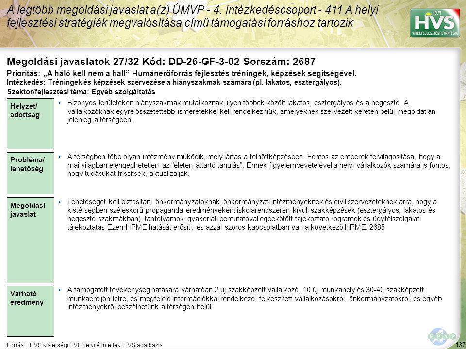 137 Forrás:HVS kistérségi HVI, helyi érintettek, HVS adatbázis Megoldási javaslatok 27/32 Kód: DD-26-GF-3-02 Sorszám: 2687 A legtöbb megoldási javaslat a(z) ÚMVP - 4.