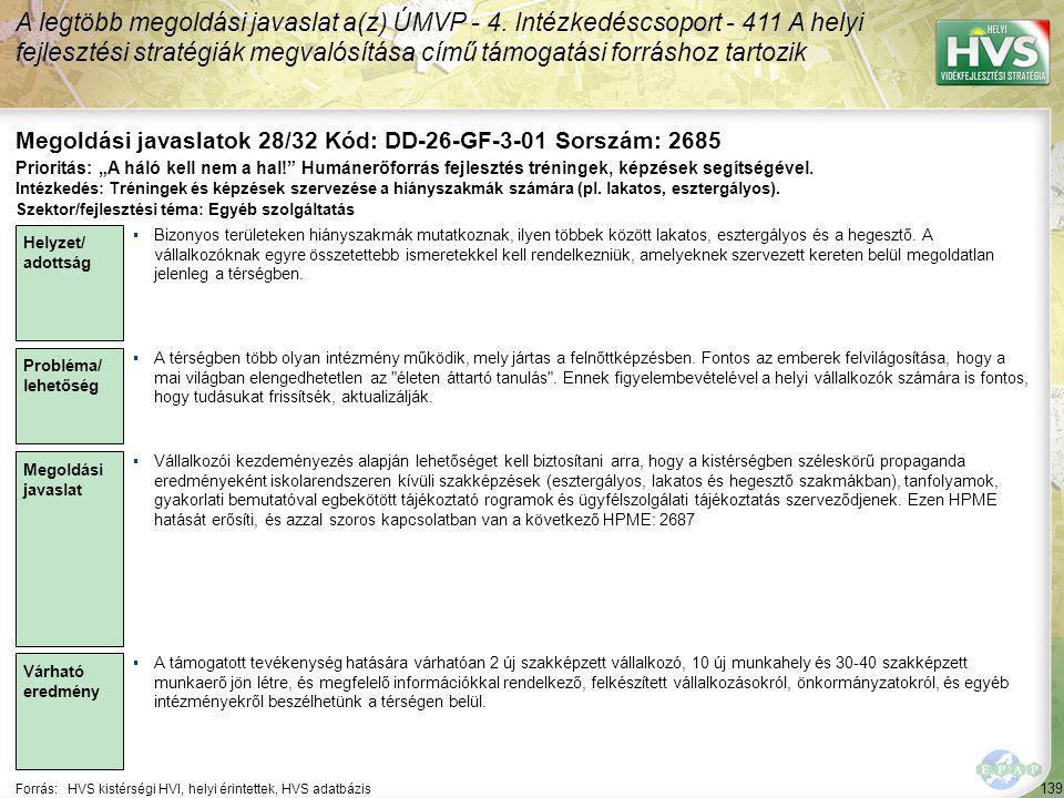 139 Forrás:HVS kistérségi HVI, helyi érintettek, HVS adatbázis Megoldási javaslatok 28/32 Kód: DD-26-GF-3-01 Sorszám: 2685 A legtöbb megoldási javaslat a(z) ÚMVP - 4.