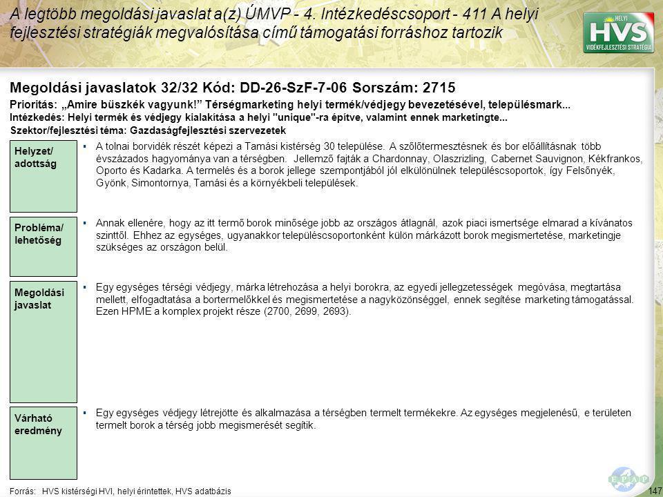 147 Forrás:HVS kistérségi HVI, helyi érintettek, HVS adatbázis Megoldási javaslatok 32/32 Kód: DD-26-SzF-7-06 Sorszám: 2715 A legtöbb megoldási javaslat a(z) ÚMVP - 4.