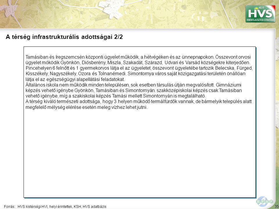 35 Tamásiban és Iregszemcsén központi ügyelet működik, a hétvégéken és az ünnepnapokon. Összevont orvosi ügyelet móködik Gyönkön, Diósberény, Miszla,