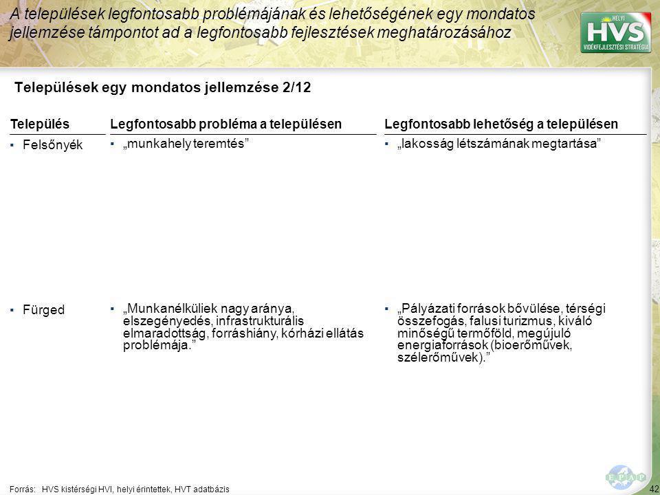 42 Települések egy mondatos jellemzése 2/12 A települések legfontosabb problémájának és lehetőségének egy mondatos jellemzése támpontot ad a legfontos