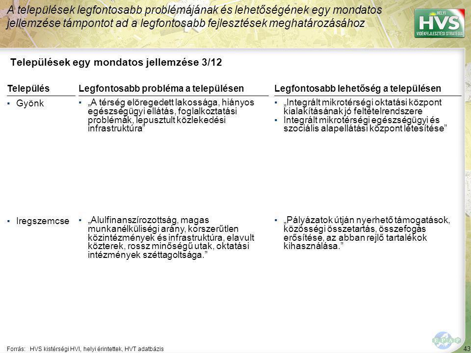 43 Települések egy mondatos jellemzése 3/12 A települések legfontosabb problémájának és lehetőségének egy mondatos jellemzése támpontot ad a legfontos