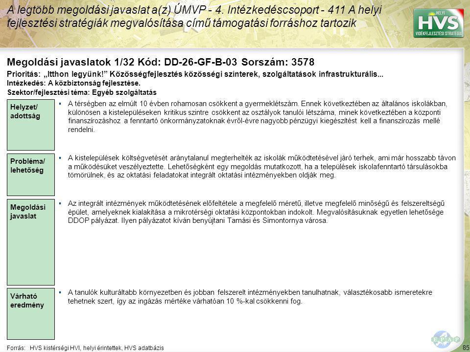 85 Forrás:HVS kistérségi HVI, helyi érintettek, HVS adatbázis Megoldási javaslatok 1/32 Kód: DD-26-GF-B-03 Sorszám: 3578 A legtöbb megoldási javaslat a(z) ÚMVP - 4.