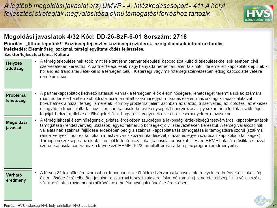 91 Forrás:HVS kistérségi HVI, helyi érintettek, HVS adatbázis Megoldási javaslatok 4/32 Kód: DD-26-SzF-6-01 Sorszám: 2718 A legtöbb megoldási javaslat a(z) ÚMVP - 4.