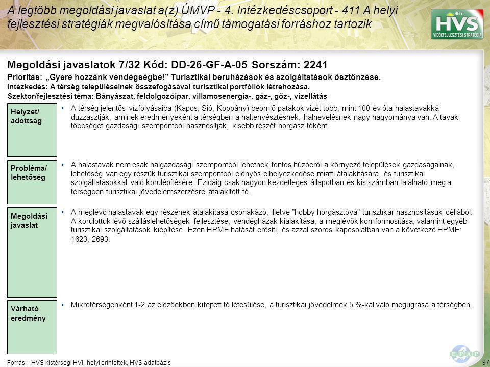97 Forrás:HVS kistérségi HVI, helyi érintettek, HVS adatbázis Megoldási javaslatok 7/32 Kód: DD-26-GF-A-05 Sorszám: 2241 A legtöbb megoldási javaslat a(z) ÚMVP - 4.