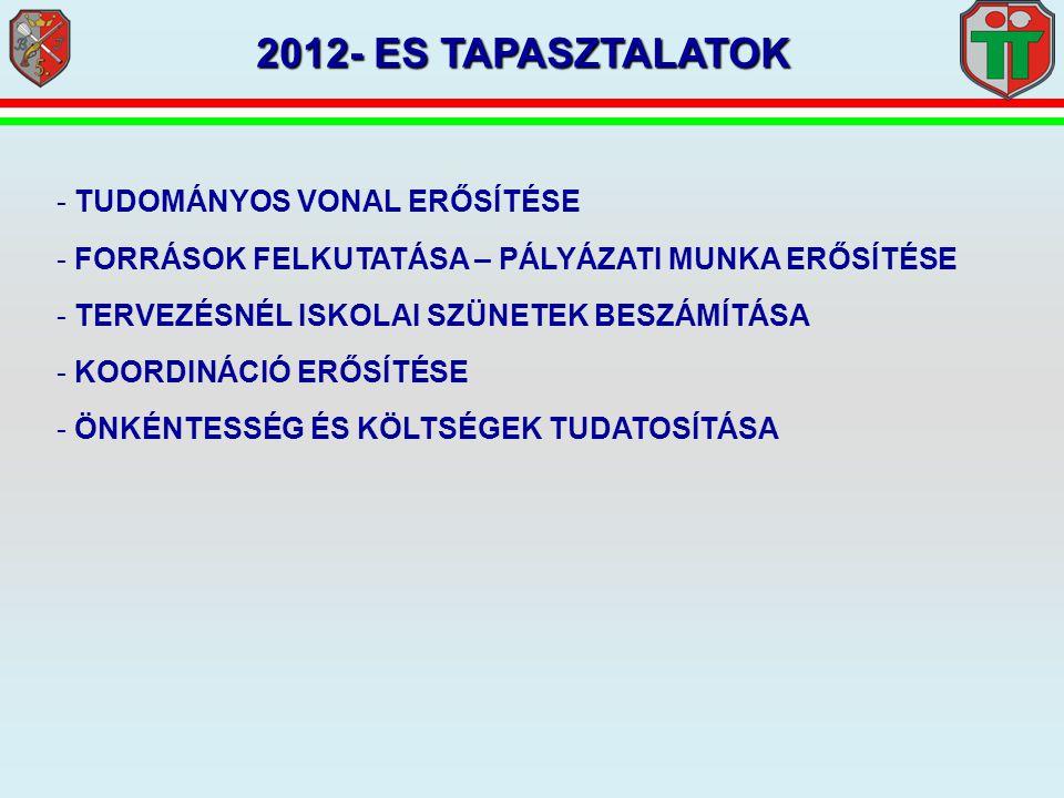 2012- ES TAPASZTALATOK - TUDOMÁNYOS VONAL ERŐSÍTÉSE - FORRÁSOK FELKUTATÁSA – PÁLYÁZATI MUNKA ERŐSÍTÉSE - TERVEZÉSNÉL ISKOLAI SZÜNETEK BESZÁMÍTÁSA - KO